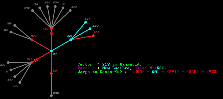file:TW2002Sectors.png